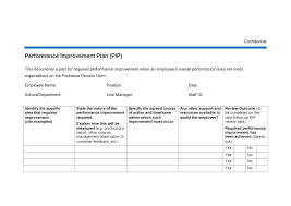 Sample Termination Letter For Poor Performance Best Of Improvement