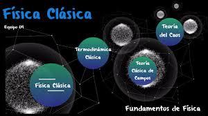 Física Clásica by Adriana Gómez