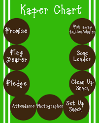 Junior Girl Scout Kaper Chart Kaper Chart Im Going To Print As An 8x10 And Mount On