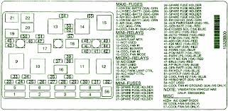 05 bu engine diagram 05 automotive wiring diagrams 2000 chevy bu fuse box diagram