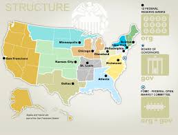 Education What Is The Fed Structure