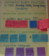 Close Reading How It Could Go With A Focus On Authors