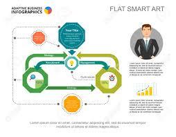 Project Work Flow Chart Template Complex Flowchart Slide Template Business Data Workflow Scheme