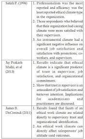 Job satisfaction research paper PSU WikiSpaces