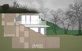 Under Ground House The Potentiality Of Sustainable Cave Housing