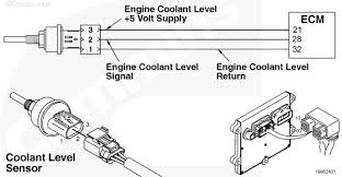 a 2006 perbuilt a isc 285 cummins low coolant coolant sensor graphic