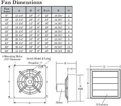 wiring diagram for canarm exhaust fan wiring image canarm brand shutter mounted direct drive exhaust fans on wiring diagram for canarm exhaust fan