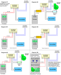 wiring diagram for goodman furnace the wiring diagram goodman furnace wiring diagram diagram wiring diagram