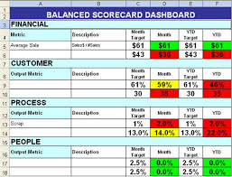 Supplier Scorecard Example Balanced Scorecard Template Excel Align To Kpis