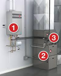rheem indoor tankless water heater. homeowners · tankless water heaters air handlers cooling coils. rheem integrated systems indoor heater