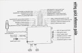 remote start for avital 5303 wiring diagram furthermore 2002 bmw Viper Remote Start Wiring Diagram bmw remote start wiring diagram bmw wiring diagrams installations rh blogar co