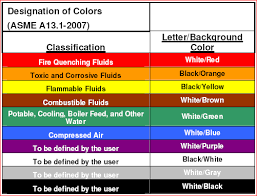 Pipe Color Chart Ansi A13 1 Pipe Color Code Chart Bedowntowndaytona Com