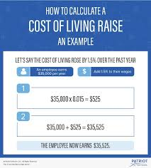 Annual Cost Of Living Increase Chart What Is A Cost Of Living Raise How To Determine Cost Of