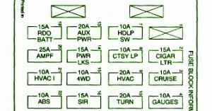 chevrolet fuse box diagram fuse box chevrolet zr2 2003 diagram