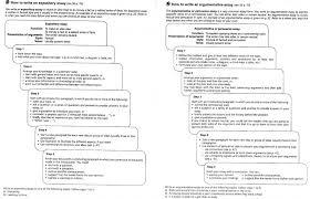 021 Controversial Research Paper Topics Persuasive Essay