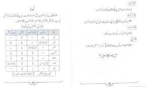 Namaz Ki Fazeelat Hadees In Urdu Hindi Tadeebulquran Com