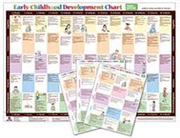 developmental milestones chart early childhood development chart third edition combo combo