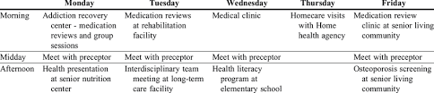 weekly schedule example example of students weekly schedule of practice experience