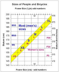 Measuring Bicycle Frame Sizes Bike Fitting