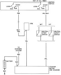 starter wiring diagram chevy 350 collection wiring diagram 2003 chevy silverado starter wiring diagram starter wiring diagram chevy 350 collection repair guides wiring diagrams wiring diagrams autozone chevy 350