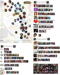 lol size link to the breast size purity chart of lol female champs league