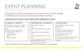 Marketing Agenda Template As Well As Event Marketing Plan Template ...