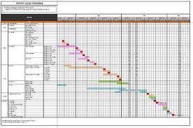 Work Breakdown Structure Vs Gantt Chart Pin On Project Management And Pmbok