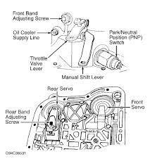 radio wiring diagram for 2001 dodge ram 1500 radio discover your dodge 46re transmission diagram