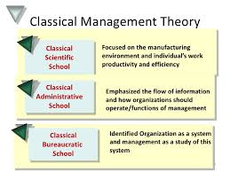 general administration theory in modern day management  administrative management theory essay