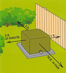 take care when landscaping around padmount transformers oppd Schematics For Pad Mount Transformer t&d_padmount landscaping_distance diagram Pad Mount Transformer Installation Details