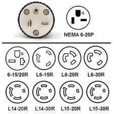 6 20r plug wiring quick start guide of wiring diagram • nema 6 20p power cord plug adapters 6 20p to 6 15r l6 15r l6 20r l6 30r 15a 250v 6 20r receptacle wiring l6 20r receptacle wiring