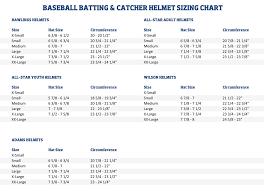 Riddell Helmet Fitting Chart Sizing Charts American Football Equipment Baseball Softball