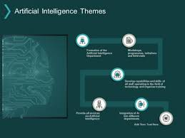 Themes For Powerpoint Presentation Artificial Intelligence Themes Ppt Powerpoint Presentation