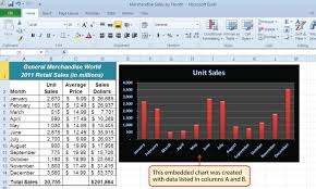 Excel Assignments Do Excel Assignments For Data Analysis And Reporting By