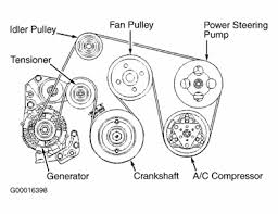 bmw e n engine diagram bmw wiring diagrams