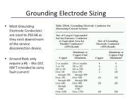 Grounding Electrode Conductor Size Chart Fundamentals Of Grounding Erico Seminar