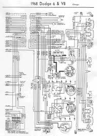 dodge wiring harness diagram dodge image wiring wiring harness diagram for 1967 coronet wiring diagram on dodge wiring harness diagram
