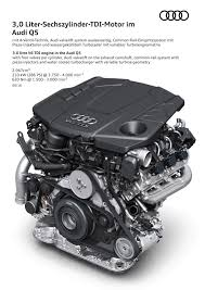 2018 audi 2 0 tfsi engine. wonderful engine 2017 audi q5 throughout 2018 audi 2 0 tfsi engine p
