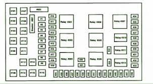 ford f fuse box diagram circuit wiring diagrams 2004 ford f350 fuse box diagram