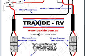 triton snowmobile trailer wiring diagram pictures 4 Wire Trailer Wiring Diagram at Triton Snowmobile Trailer Wiring Diagram