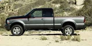 2004 Ford Super Duty F-250 Values- NADAguides