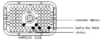 cat 70 pin connector diagram wiring diagram for you • caterpillar 70 pin ecm wiring diagram imageresizertool com cat 70 pin ecm wiring diagram caterpillar 70