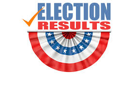 Image result for FREE CLIP ART FOR ELECTION RESulTS