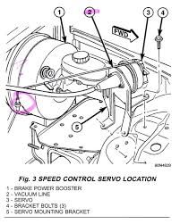 junkyard cruise control install for every tj jeep wrangler forum
