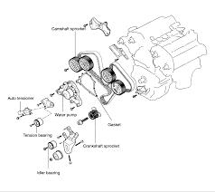 03 kia sedona spark plug wiring diagram wiring diagram library kia sedona spark plug location wiring diagram wiring2002 kia sedona fuse diagram wiring library