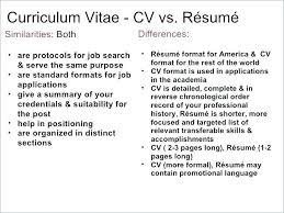 what is a cv resume. Resume Cv Meaning Meaning Cool Resume Or Meaning 2 Effective Writing