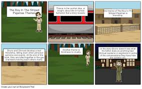 boy in the striped pajamas themes storyboard by gracea