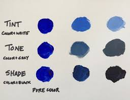 The Importance Of Tones And Color Values In Paintings