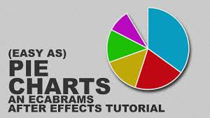 Easy As Pie Charts Adobe After Effects Tutorial
