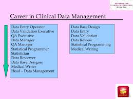 job description data manager career in clinical research